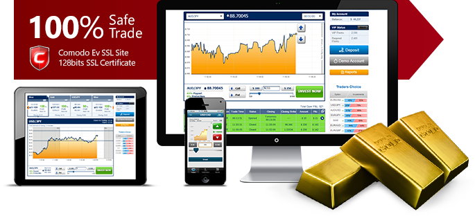 Forex commodities trading platform